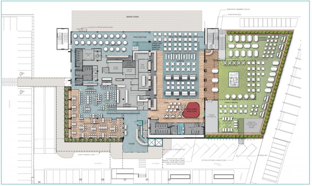 sharkies development plans
